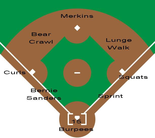 Flat green Baseball grass field. Baseball base with line templat